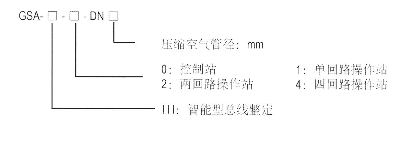 主要是控制排水点数量的大小,其产品分为单回路,双回路,四回路型.